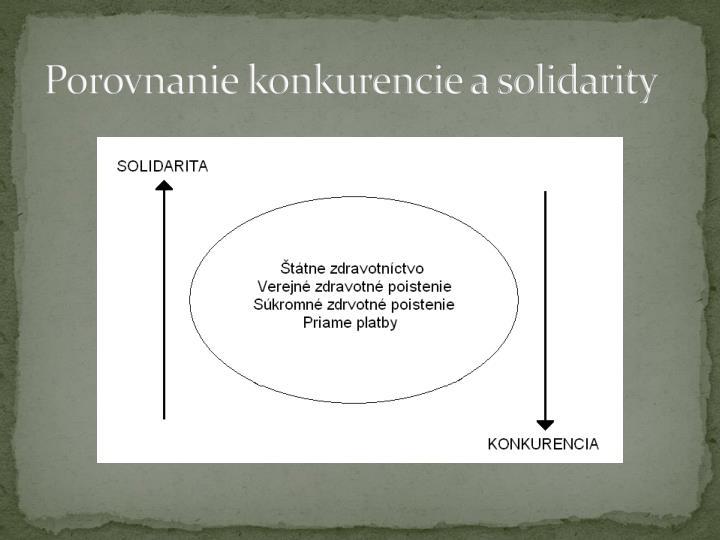 Porovnanie konkurencie a solidarity