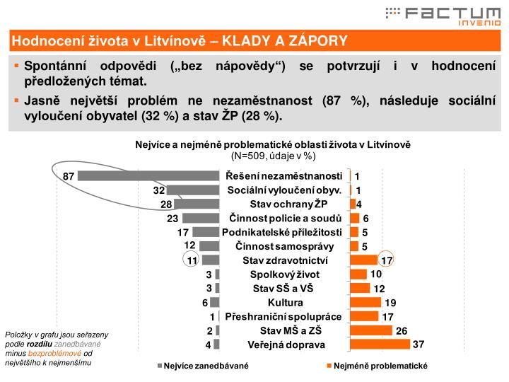 Hodnocení života v Litvínově – KLADY A ZÁPORY