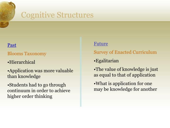 Cognitive Structures