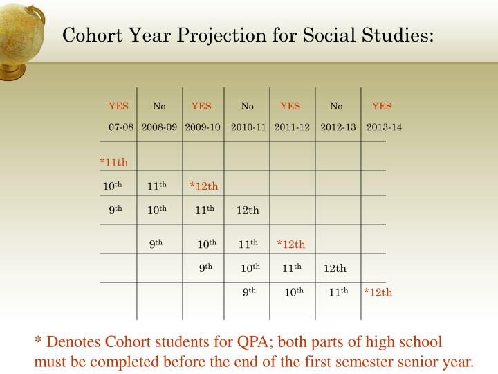 Cohort Year Projection for Social Studies: