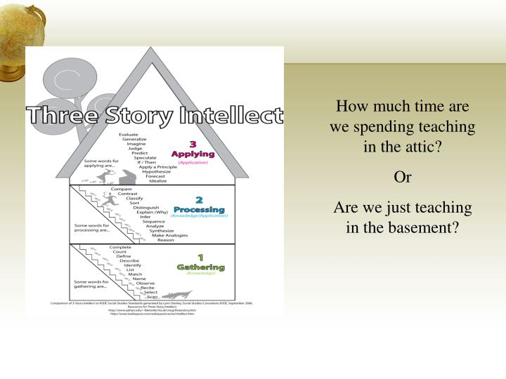 How much time are we spending teaching in the attic?