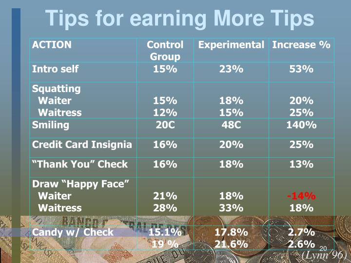 Tips for earning More Tips
