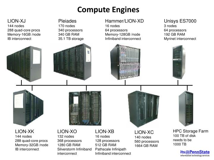 Compute Engines