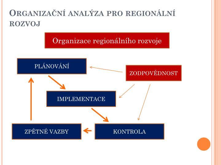 Organizační analýza pro regionální rozvoj