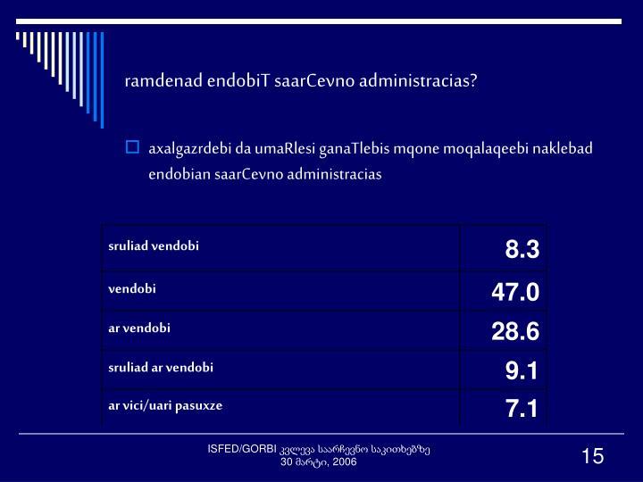ramdenad endobiT saarCevno administracias?