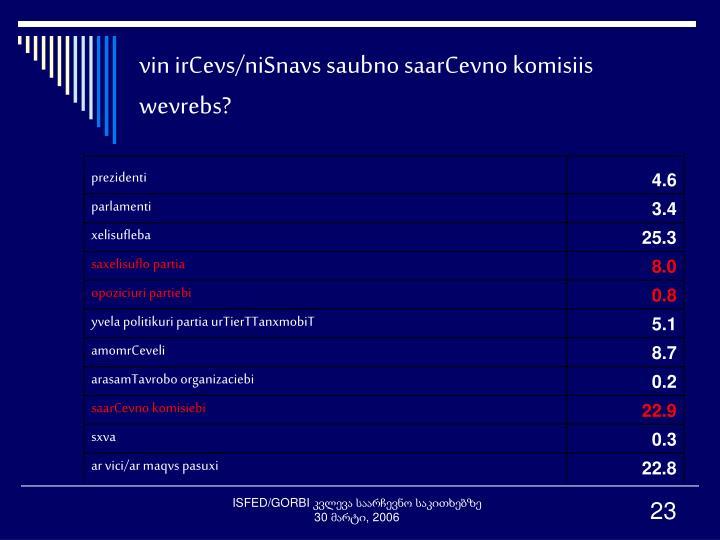 vin irCevs/niSnavs saubno saarCevno komisiis wevrebs?