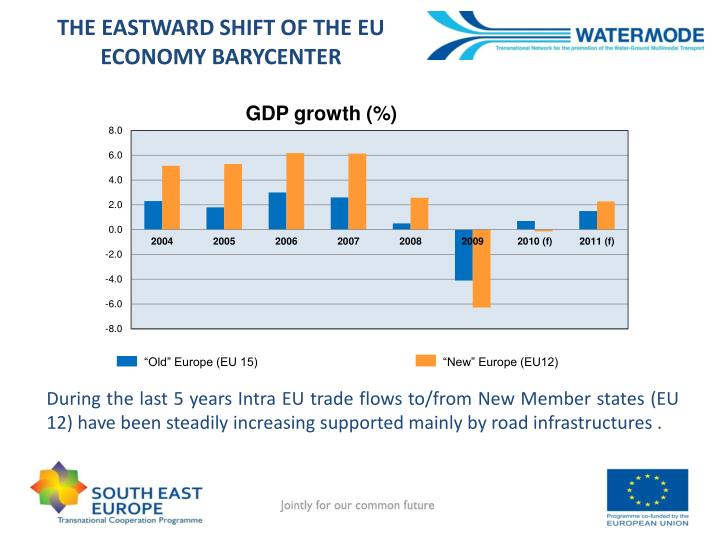 THE EASTWARD SHIFT OF THE EU ECONOMY BARYCENTER