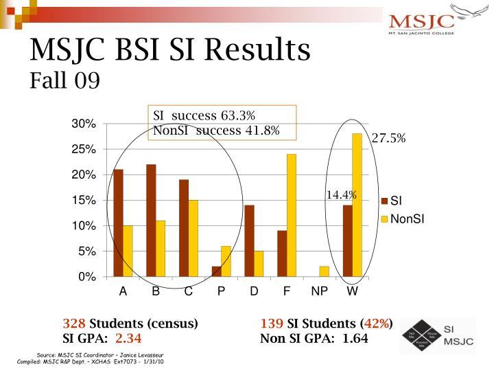 MSJC BSI SI Results
