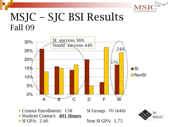 MSJC – SJC BSI Results