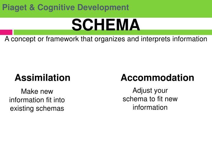 Piaget & Cognitive Development