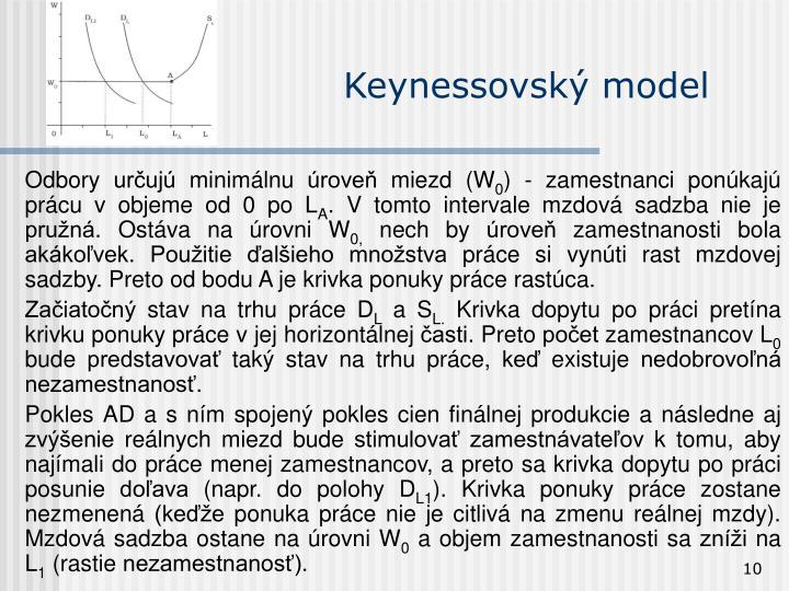 Keynessovský model