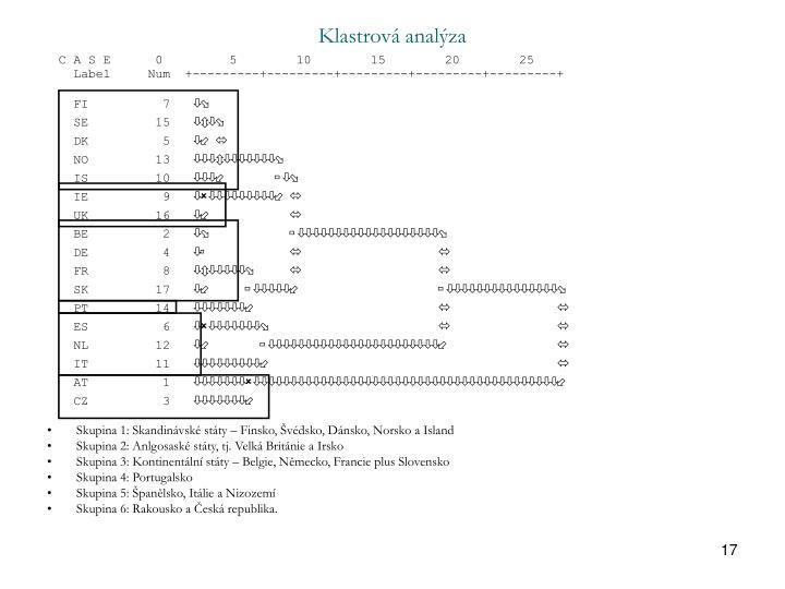 Klastrová analýza
