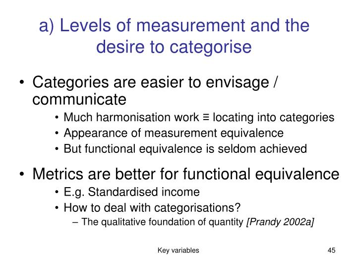 a) Levels of measurement and the desire to categorise