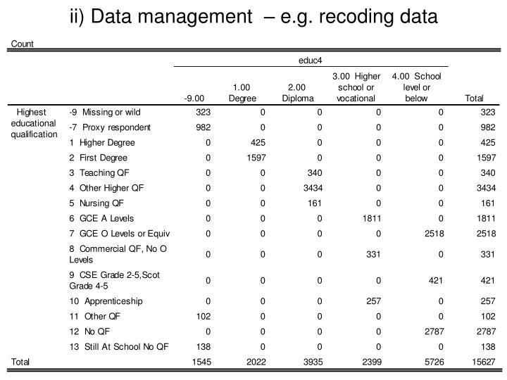 ii) Data management  – e.g. recoding data