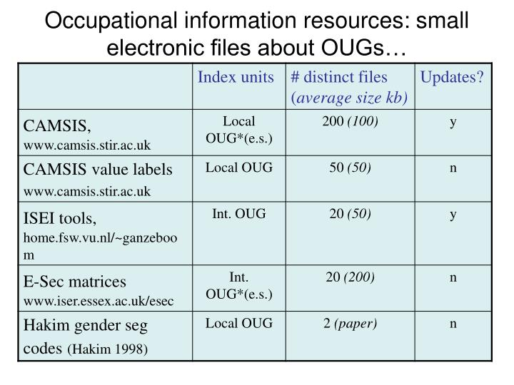 Occupational information resources: small electronic files about OUGs…