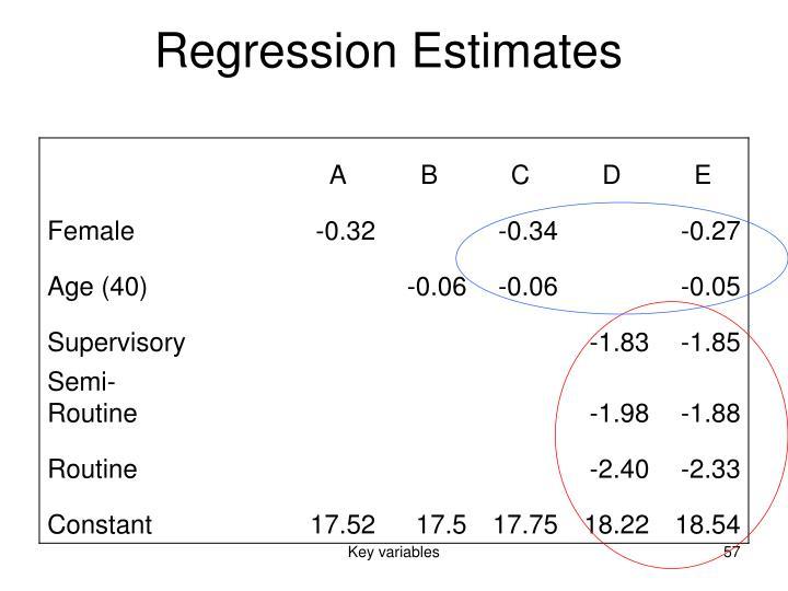 Regression Estimates