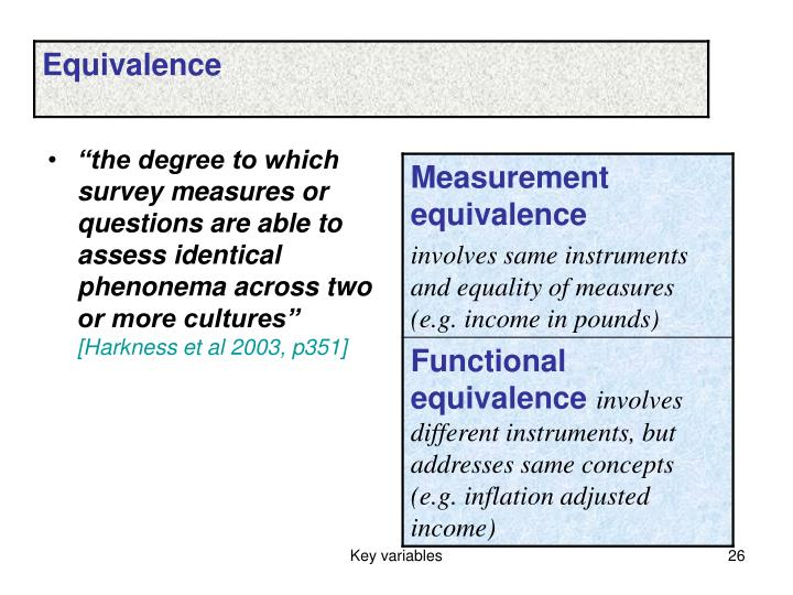 """""""the degree to which survey measures or questions are able to assess identical phenonema across two or more cultures"""""""