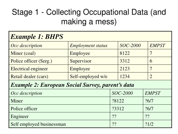 Stage 1 - Collecting Occupational Data (and making a mess)