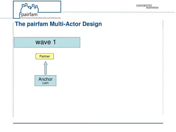 The pairfam Multi-Actor Design