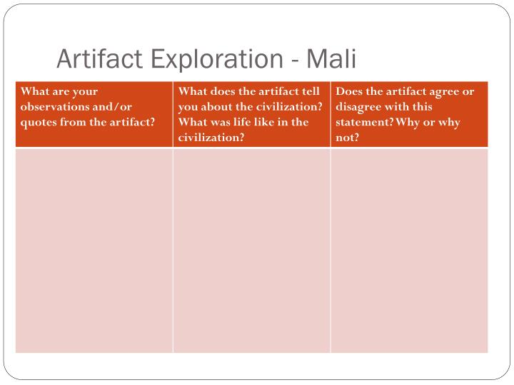 Artifact Exploration - Mali