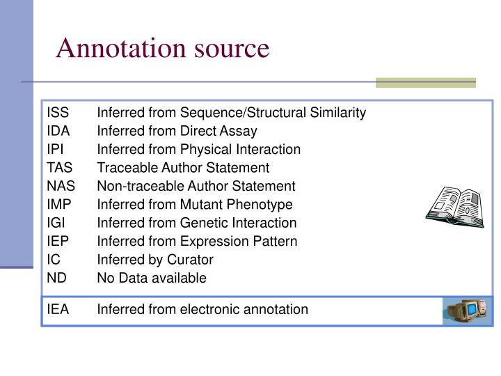 Annotation source