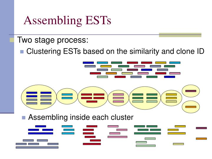 Assembling inside each cluster