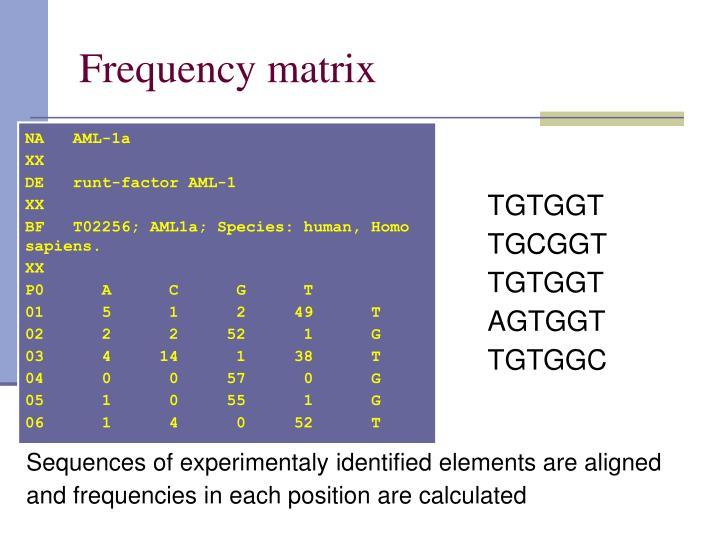 Frequency matrix