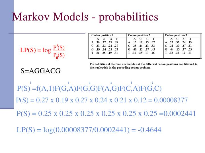 Markov Models - probabilities