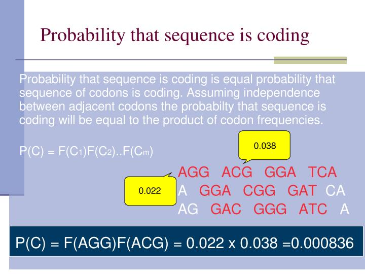 Probability that sequence is coding