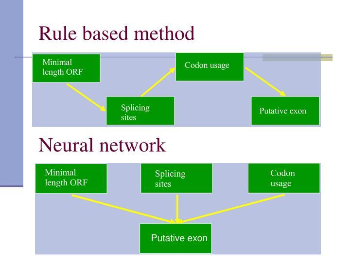 Rule based method