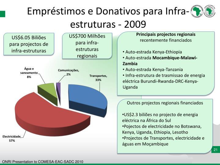 Empréstimos e Donativos para Infra-estruturas - 2009