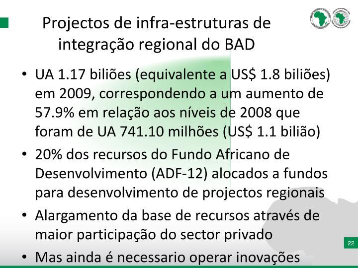 Projectos de infra-estruturas de integração regional do BAD
