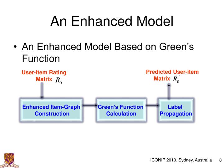 An Enhanced Model