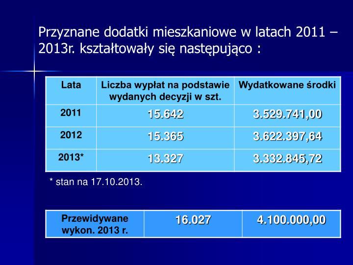 Przyznane dodatki mieszkaniowe w latach 2011 – 2013r. kształtowały się następująco :