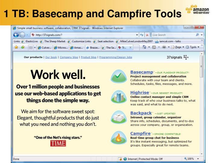 1 TB: Basecamp and Campfire Tools