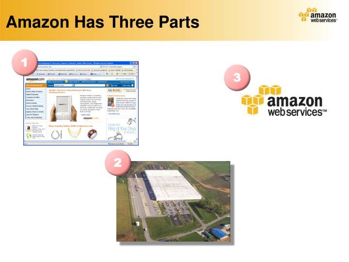 Amazon Has Three Parts