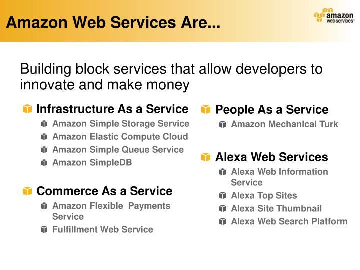Amazon Web Services Are...