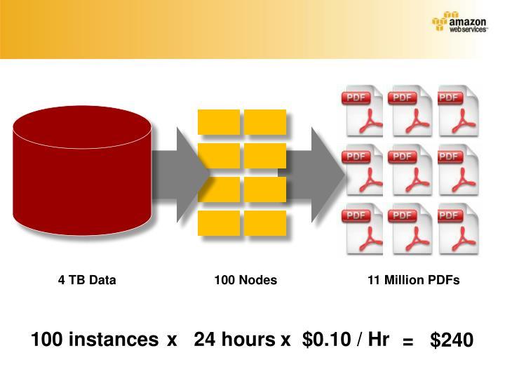 4 TB Data