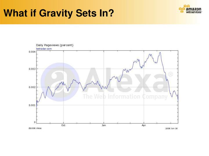 What if Gravity Sets In?
