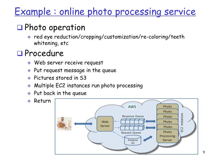 Example : online photo processing service