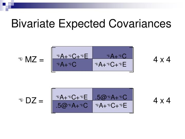 Bivariate Expected Covariances