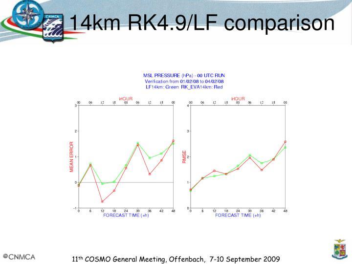 14km RK4.9/LF comparison