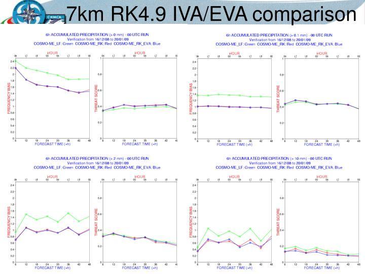 7km RK4.9 IVA/EVA comparison