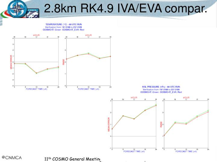 2.8km RK4.9 IVA/EVA compar.