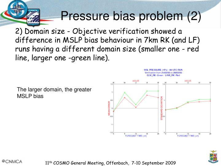 Pressure bias problem (2)