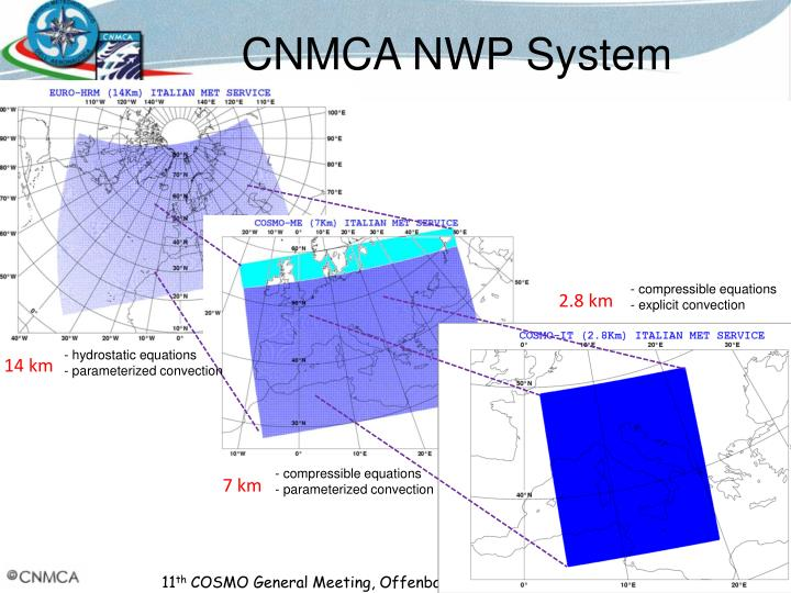 CNMCA NWP System