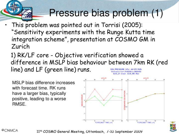 Pressure bias problem (1)