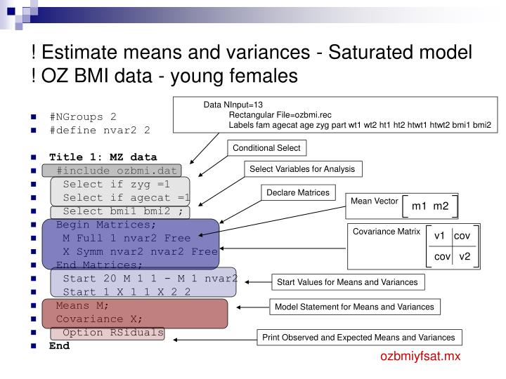 ! Estimate means and variances - Saturated model