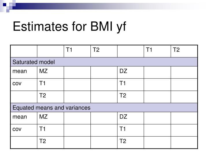 Estimates for BMI yf