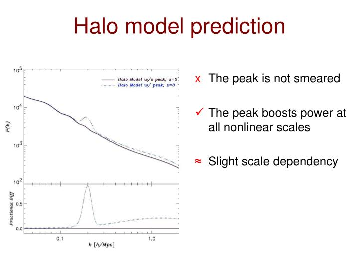 Halo model prediction